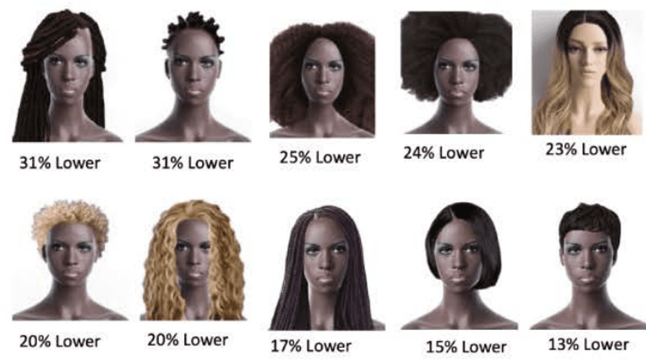 a pictoral representation of blackk hairstyles and sentiments of professionalism